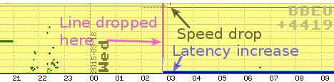 File:CQM-speed-change.png